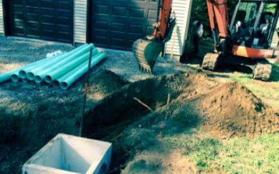 Special Drainage Solutions – Coventry CT